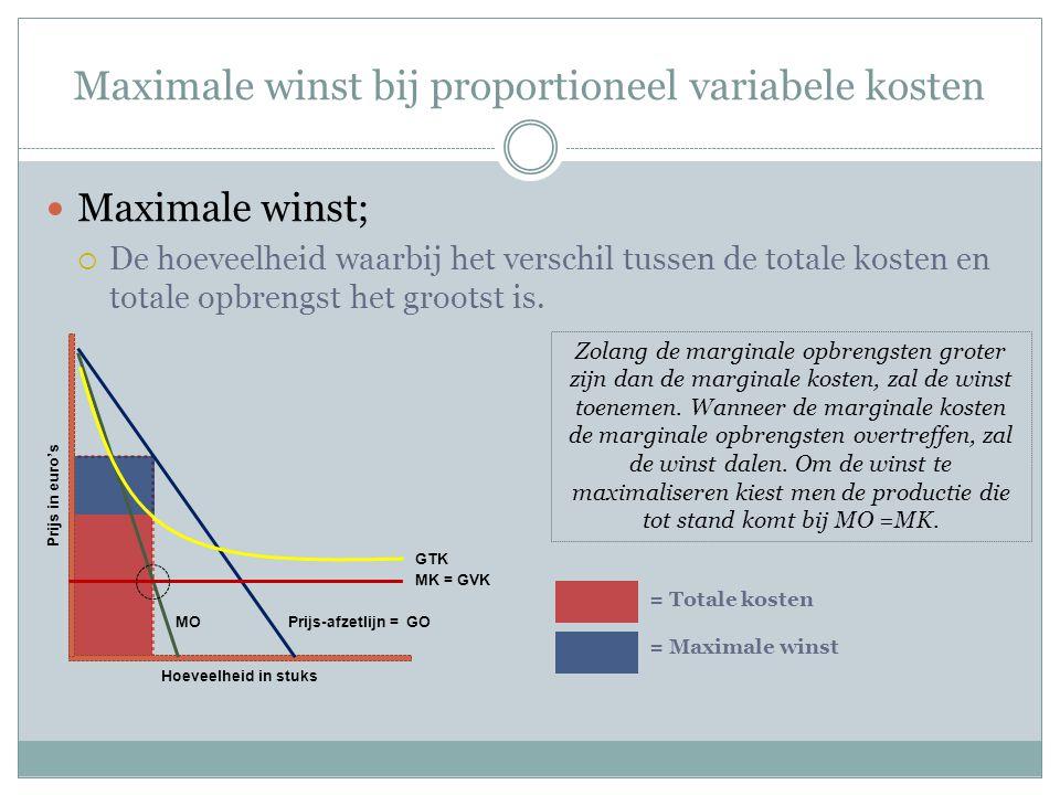 Maximale winst bij proportioneel variabele kosten  Maximale winst;  De hoeveelheid waarbij het verschil tussen de totale kosten en totale opbrengst het grootst is.