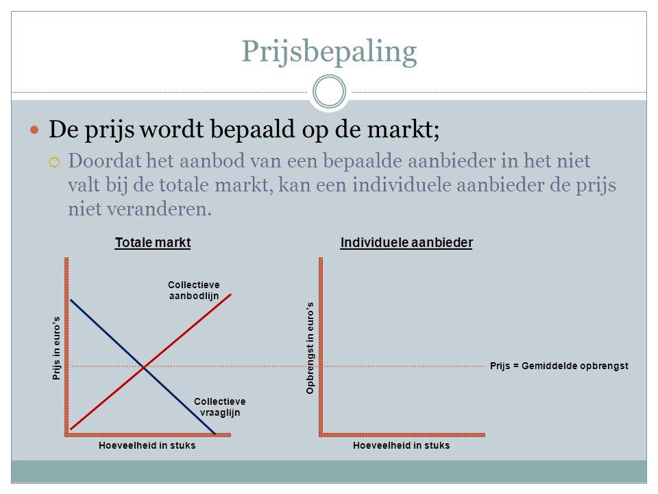 Prijsbepaling  De prijs wordt bepaald op de markt;  Doordat het aanbod van een bepaalde aanbieder in het niet valt bij de totale markt, kan een individuele aanbieder de prijs niet veranderen.