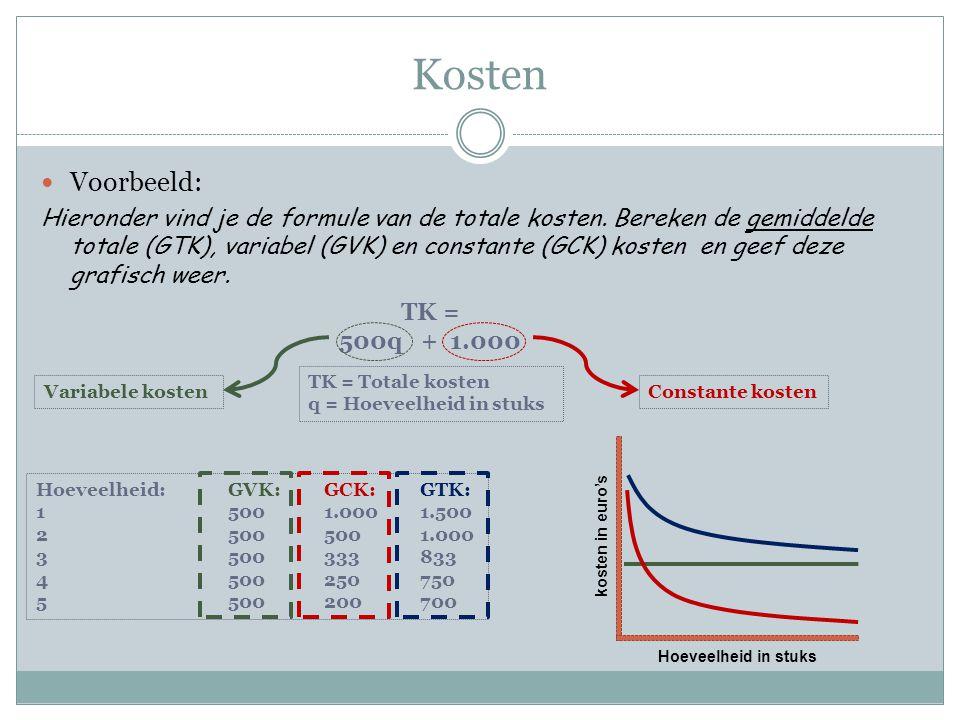 Kosten  Voorbeeld: Hieronder vind je de formule van de totale kosten.