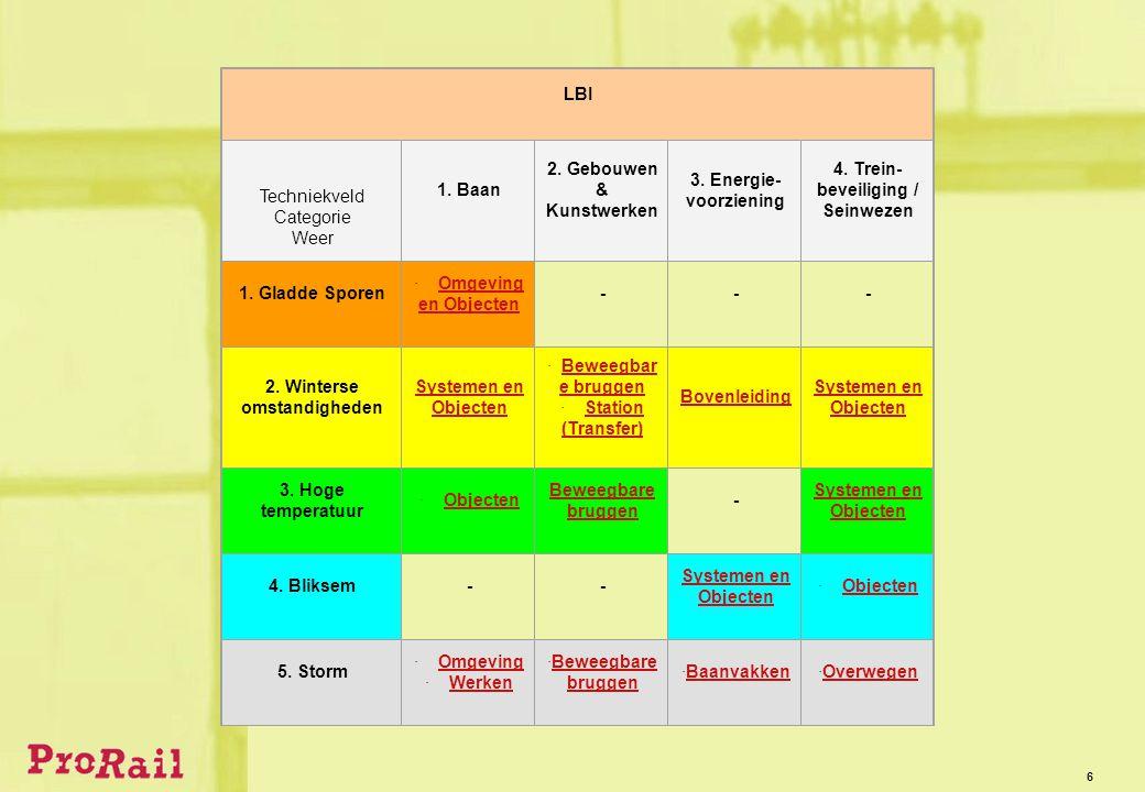 6 LBI Techniekveld Categorie Weer 1. Baan 2. Gebouwen & Kunstwerken 3.