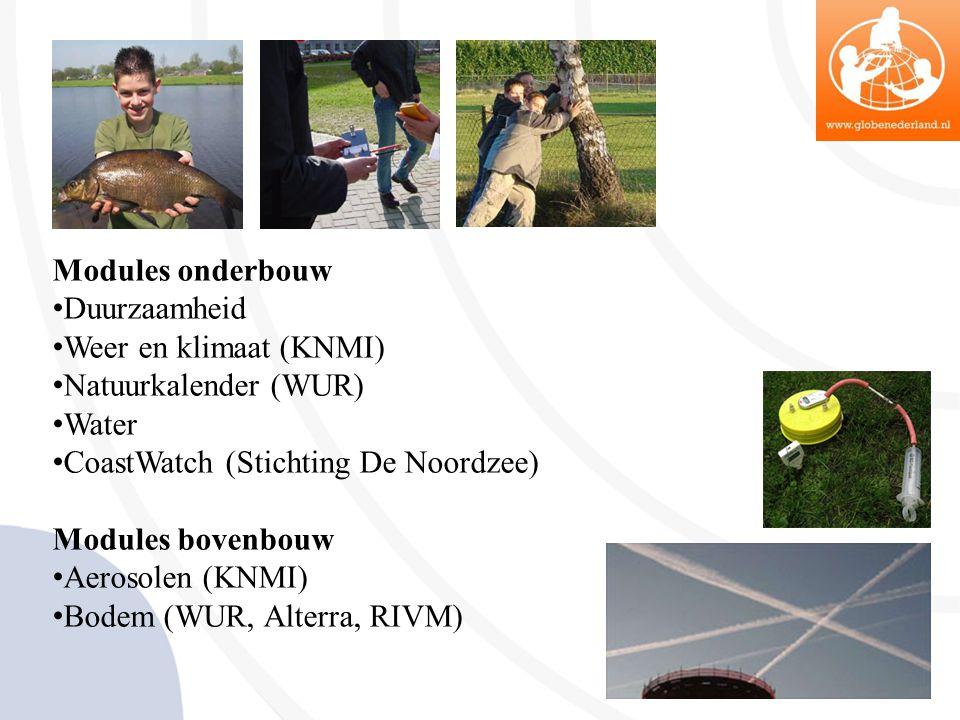 Modules onderbouw • Duurzaamheid • Weer en klimaat (KNMI) • Natuurkalender (WUR) • Water • CoastWatch (Stichting De Noordzee) Modules bovenbouw • Aerosolen (KNMI) • Bodem (WUR, Alterra, RIVM)