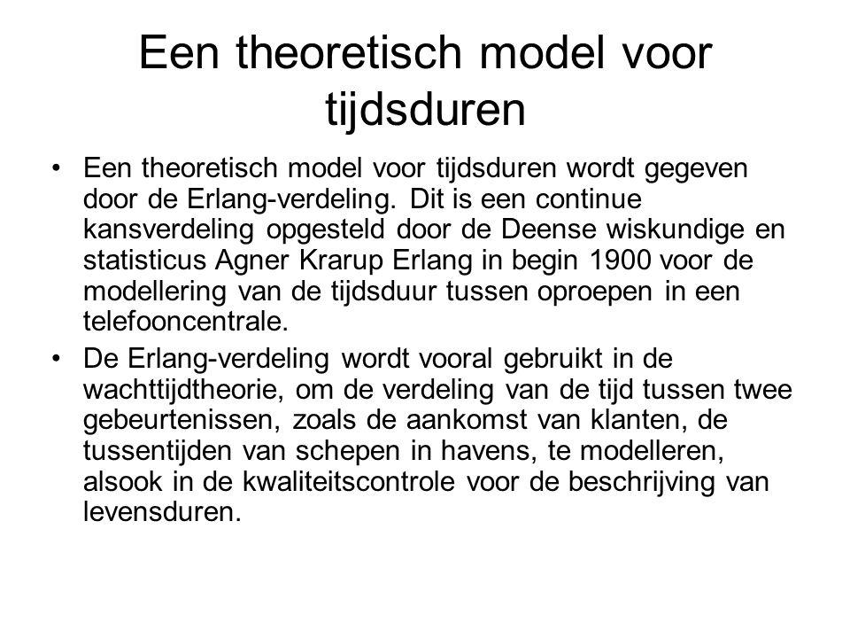 Een theoretisch model voor tijdsduren •Een theoretisch model voor tijdsduren wordt gegeven door de Erlang-verdeling. Dit is een continue kansverdeling
