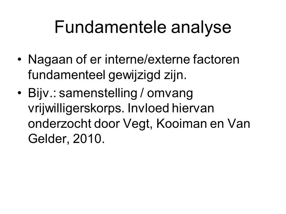 Fundamentele analyse •Nagaan of er interne/externe factoren fundamenteel gewijzigd zijn. •Bijv.: samenstelling / omvang vrijwilligerskorps. Invloed hi