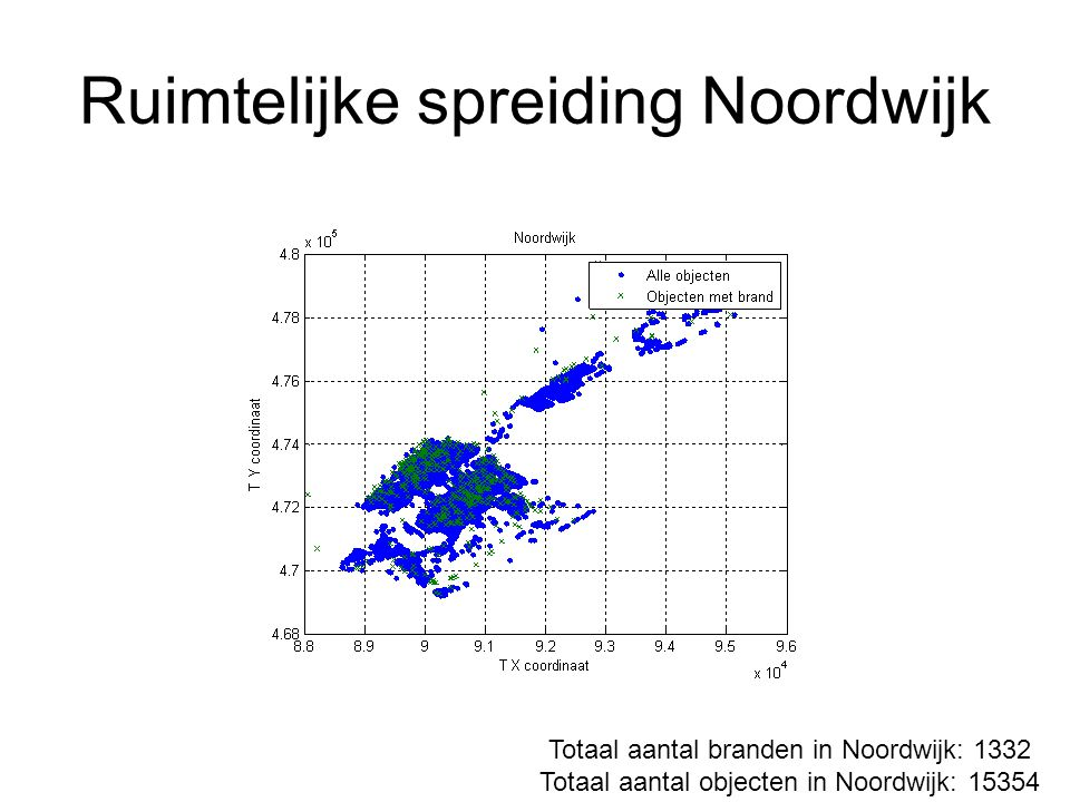 Ruimtelijke spreiding Noordwijk Totaal aantal branden in Noordwijk: 1332 Totaal aantal objecten in Noordwijk: 15354