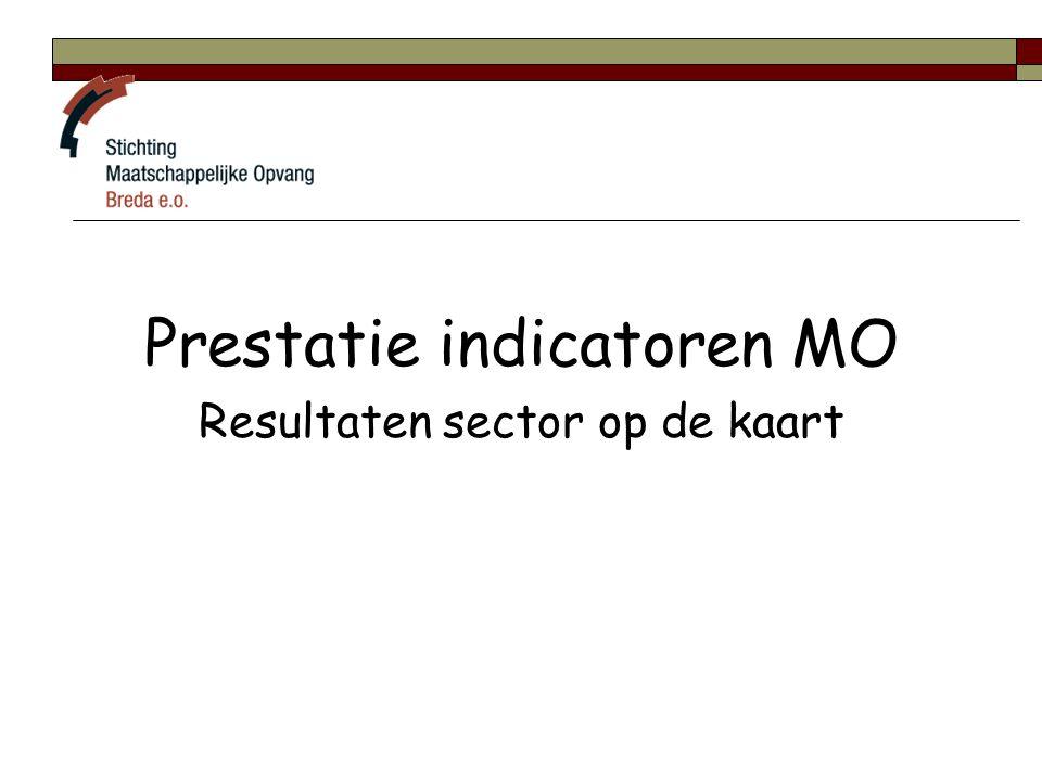 Prestatie indicatoren MO Resultaten sector op de kaart