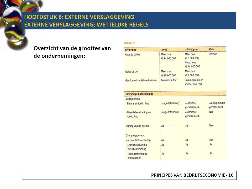 Overzicht van de groottes van de ondernemingen: PRINCIPES VAN BEDRIJFSECONOMIE - 10 HOOFDSTUK 8: EXTERNE VERSLAGGEVING EXTERNE VERSLAGGEVING; WETTELIJ