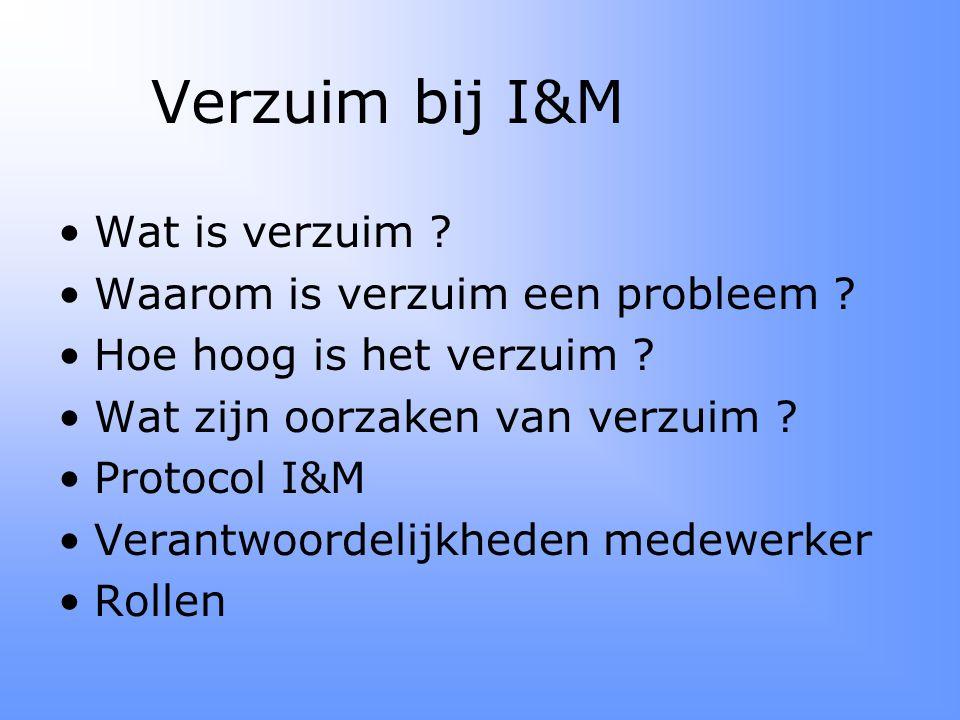 Verzuim bij I&M •Wat is verzuim .•Waarom is verzuim een probleem .