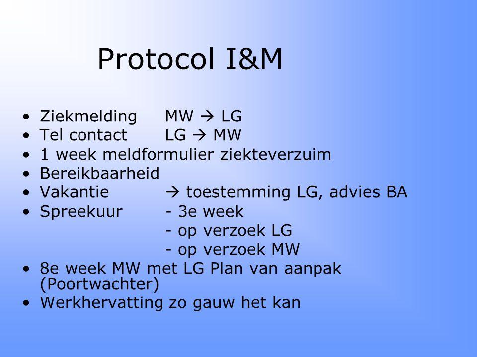 Protocol I&M •Ziekmelding MW  LG •Tel contact LG  MW •1 week meldformulier ziekteverzuim •Bereikbaarheid •Vakantie  toestemming LG, advies BA •Spreekuur - 3e week - op verzoek LG - op verzoek MW •8e week MW met LG Plan van aanpak (Poortwachter) •Werkhervatting zo gauw het kan