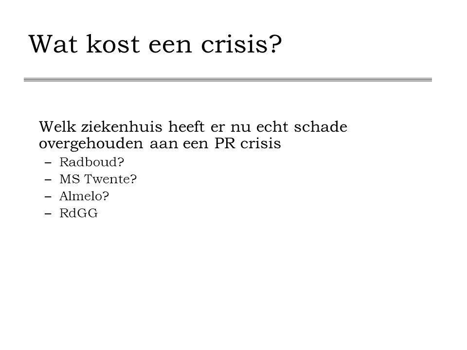 Wat kost een crisis.