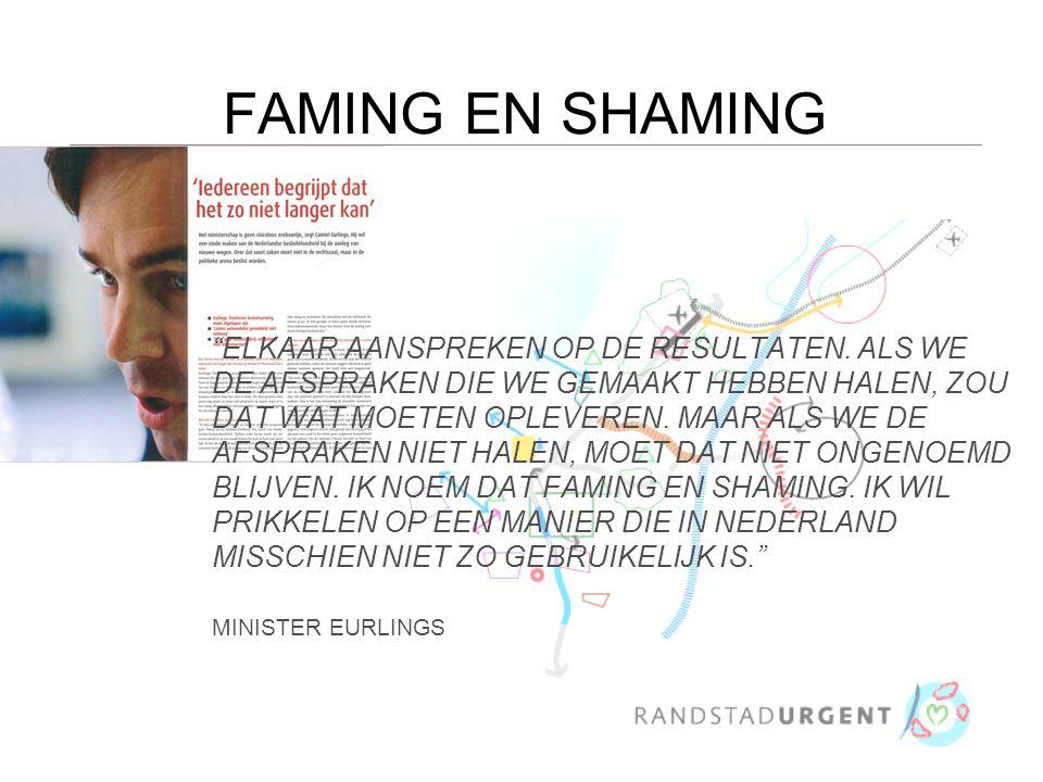 FAMING EN SHAMING ELKAAR AANSPREKEN OP DE RESULTATEN.
