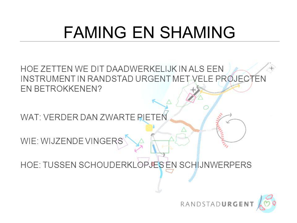 FAMING EN SHAMING HOE ZETTEN WE DIT DAADWERKELIJK IN ALS EEN INSTRUMENT IN RANDSTAD URGENT MET VELE PROJECTEN EN BETROKKENEN.