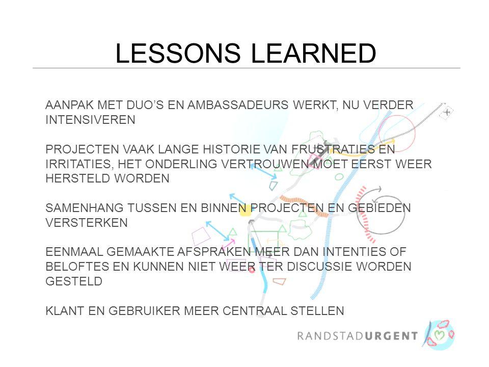LESSONS LEARNED AANPAK MET DUO'S EN AMBASSADEURS WERKT, NU VERDER INTENSIVEREN PROJECTEN VAAK LANGE HISTORIE VAN FRUSTRATIES EN IRRITATIES, HET ONDERLING VERTROUWEN MOET EERST WEER HERSTELD WORDEN SAMENHANG TUSSEN EN BINNEN PROJECTEN EN GEBIEDEN VERSTERKEN EENMAAL GEMAAKTE AFSPRAKEN MEER DAN INTENTIES OF BELOFTES EN KUNNEN NIET WEER TER DISCUSSIE WORDEN GESTELD KLANT EN GEBRUIKER MEER CENTRAAL STELLEN