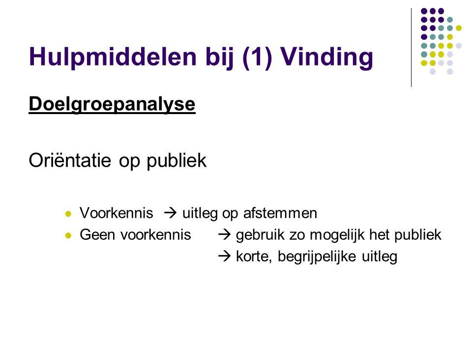 Hulpmiddelen bij (1) Vinding Doelgroepanalyse Oriëntatie op publiek  Voorkennis  uitleg op afstemmen  Geen voorkennis  gebruik zo mogelijk het pub