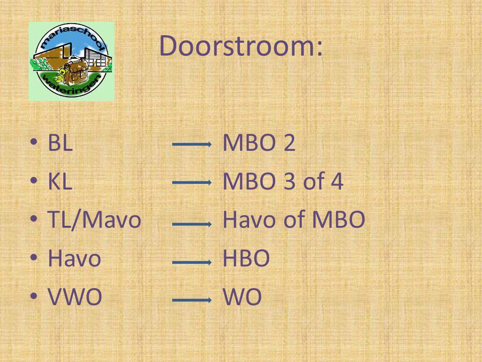Doorstroom: • BLMBO 2 • KLMBO 3 of 4 • TL/MavoHavo of MBO • HavoHBO • VWOWO