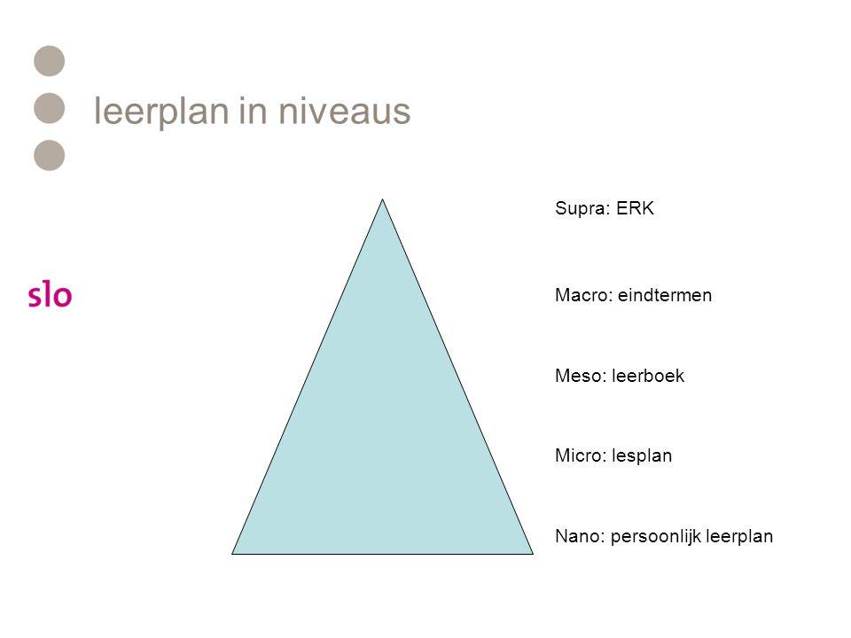 leerplan in niveaus Supra: ERK Nano: persoonlijk leerplan Macro: eindtermen Meso: leerboek Micro: lesplan