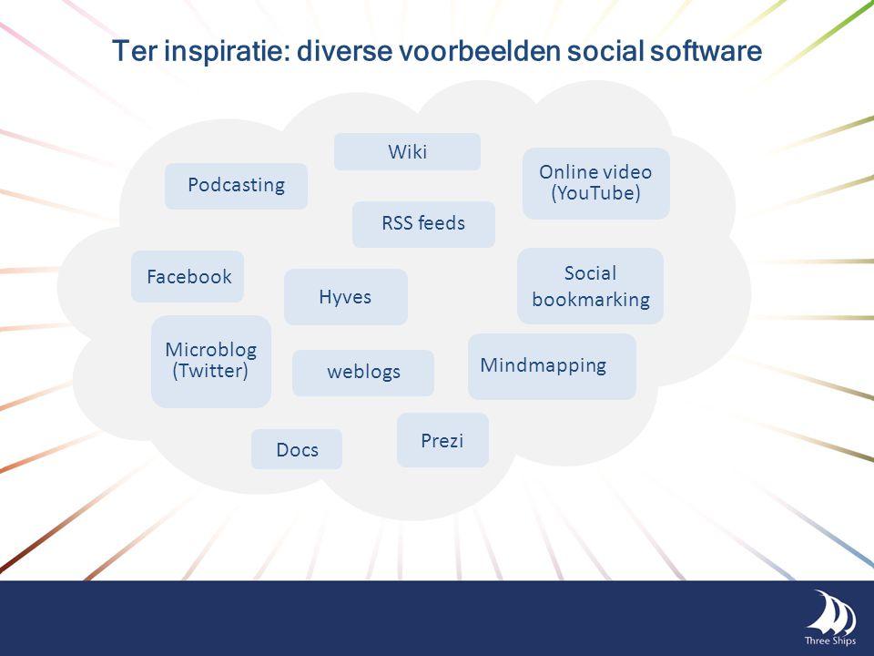 Podcasting Ter inspiratie: diverse voorbeelden social software Microblog (Twitter) Wiki Online video (YouTube) Mindmapping Social bookmarking Facebook