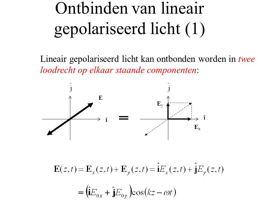 Ontbinden van lineair gepolariseerd licht (1) Lineair gepolariseerd licht kan ontbonden worden in twee loodrecht op elkaar staande componenten: ExEx EyEy î î E