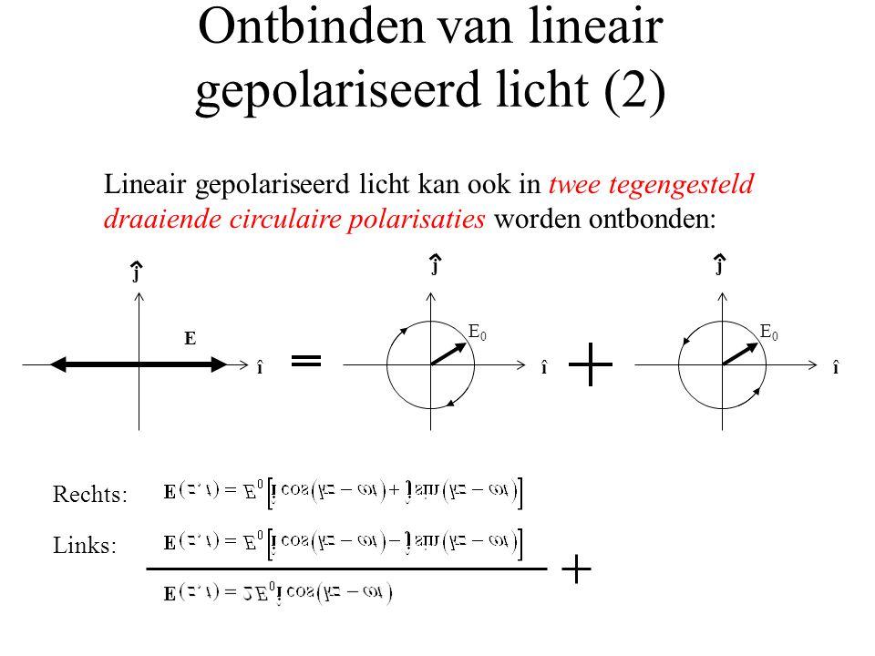 Ontbinden van lineair gepolariseerd licht (2) Lineair gepolariseerd licht kan ook in twee tegengesteld draaiende circulaire polarisaties worden ontbonden: î E îî E0E0 E0E0 Rechts: Links: j jj