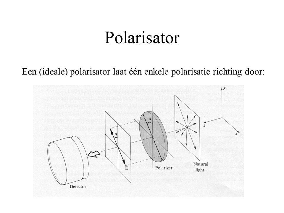 Polarisator Een (ideale) polarisator laat één enkele polarisatie richting door:
