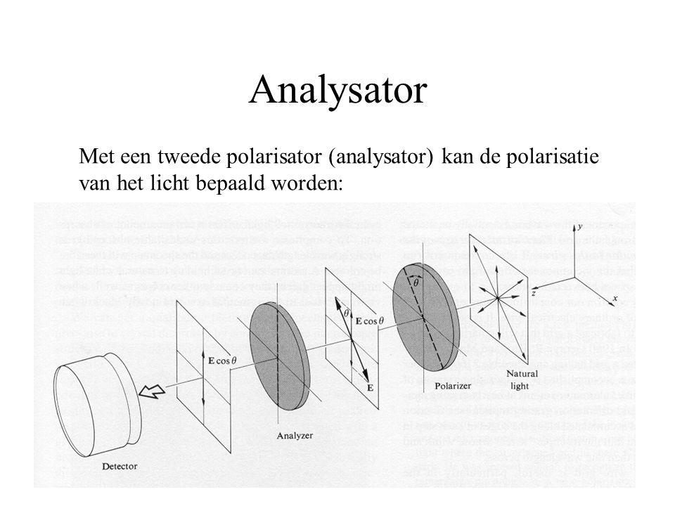 Analysator Met een tweede polarisator (analysator) kan de polarisatie van het licht bepaald worden: