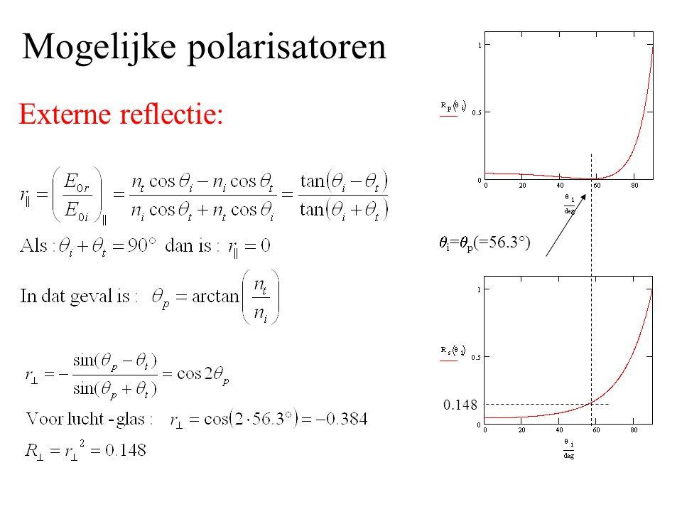 Mogelijke polarisatoren Externe reflectie:  i =  p (=56.3°) 0.148
