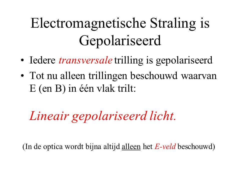 Electromagnetische Straling is Gepolariseerd •Iedere transversale trilling is gepolariseerd •Tot nu alleen trillingen beschouwd waarvan E (en B) in één vlak trilt: Lineair gepolariseerd licht.