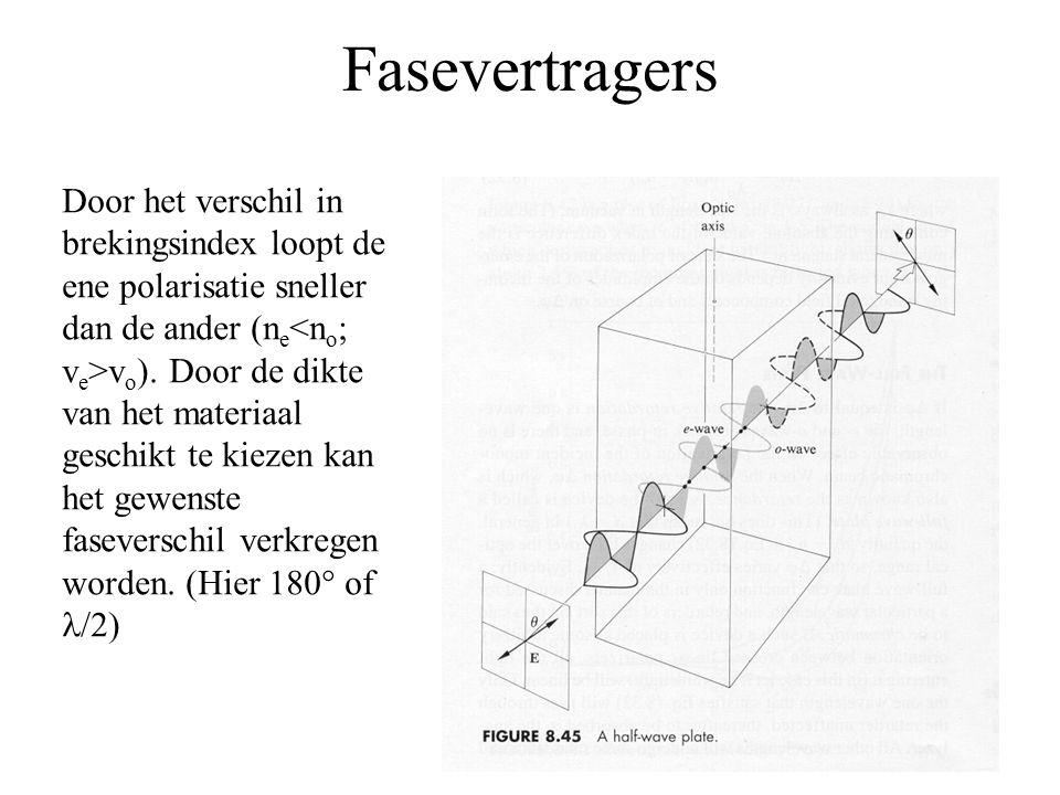 Fasevertragers Door het verschil in brekingsindex loopt de ene polarisatie sneller dan de ander (n e v o ). Door de dikte van het materiaal geschikt t