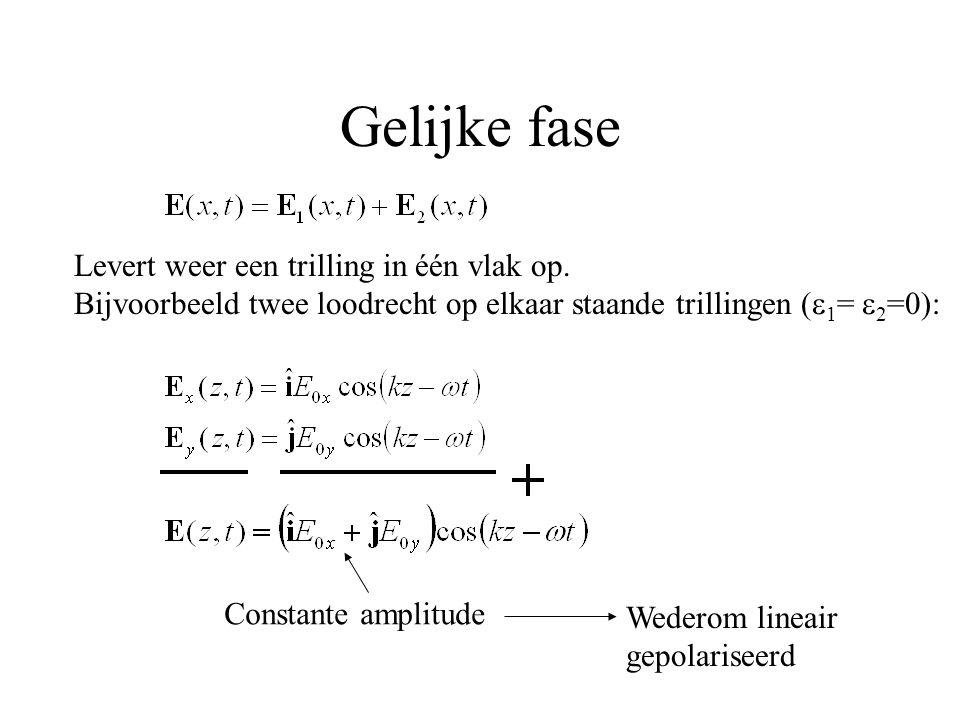 Gelijke fase Levert weer een trilling in één vlak op. Bijvoorbeeld twee loodrecht op elkaar staande trillingen  1 =  2 =0)  Constante amplitude We