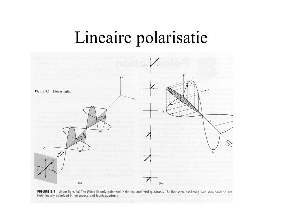 Ongelijke fase Bijvoorbeeld twee loodrecht op elkaar staande golven die 90 o uit fase zijn: Amplitude is constant; richting variëert met de tijd en de plaats (z)