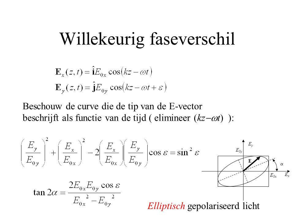 Willekeurig faseverschil Beschouw de curve die de tip van de E-vector beschrijft als functie van de tijd ( elimineer (kz  t) )  Elliptisch gepolariseerd licht E 0y ExEx E  EyEy E 0x