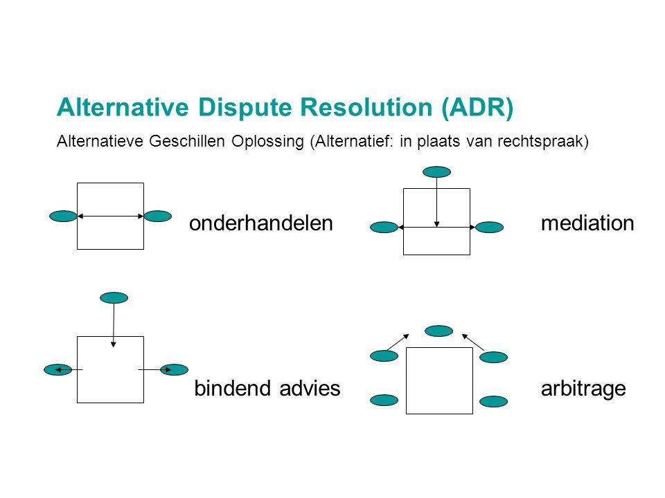 Alternatieve Geschillen Oplossing (Alternatief: in plaats van rechtspraak) arbitragebindend advies onderhandelenmediation Alternative Dispute Resoluti