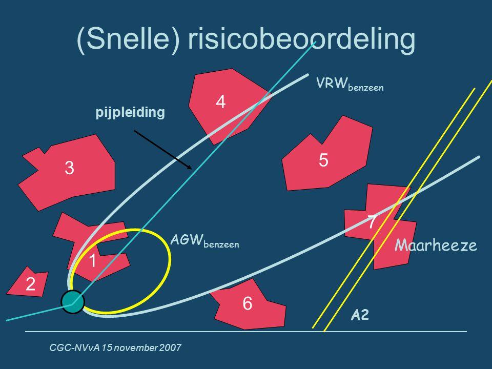 CGC-NVvA 15 november 2007 (Snelle) risicobeoordeling 6 1 7 3 2 5 4 A2 Maarheeze AGW benzeen VRW benzeen pijpleiding
