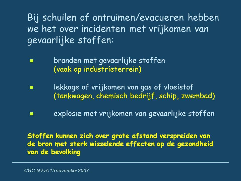 CGC-NVvA 15 november 2007 Bij schuilen of ontruimen/evacueren hebben we het over incidenten met vrijkomen van gevaarlijke stoffen:  branden met gevaa