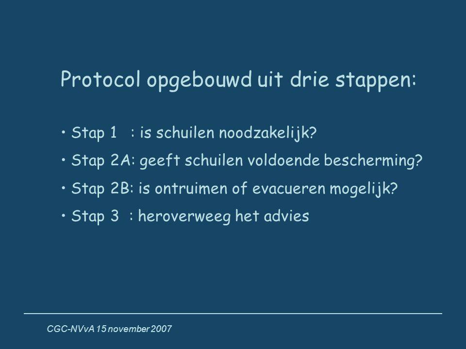 CGC-NVvA 15 november 2007 Protocol opgebouwd uit drie stappen: • Stap 1 : is schuilen noodzakelijk? • Stap 2A: geeft schuilen voldoende bescherming? •