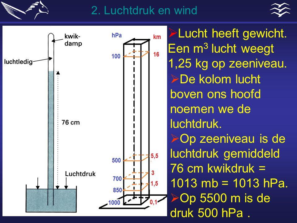  De kolom lucht boven ons hoofd noemen we de luchtdruk.  Op zeeniveau is de luchtdruk gemiddeld 76 cm kwikdruk = 1013 mb = 1013 hPa.  Op 5500 m is