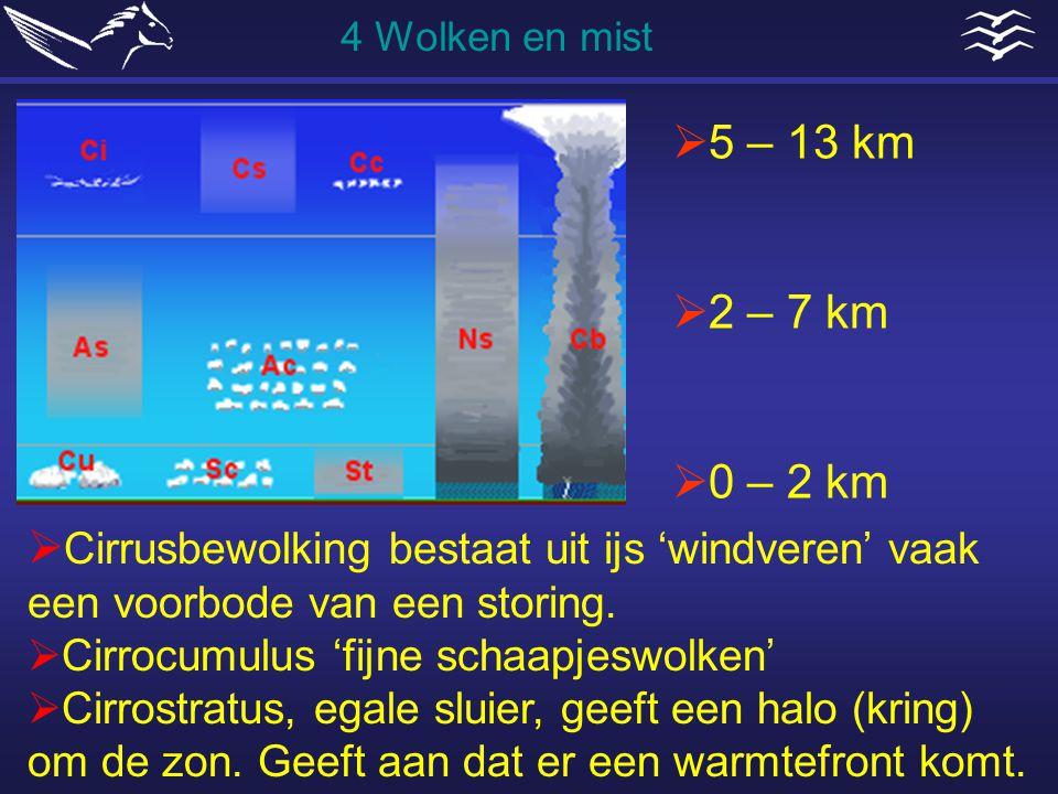  5 – 13 km  2 – 7 km  0 – 2 km  Cirrusbewolking bestaat uit ijs 'windveren' vaak een voorbode van een storing.  Cirrocumulus 'fijne schaapjeswolk