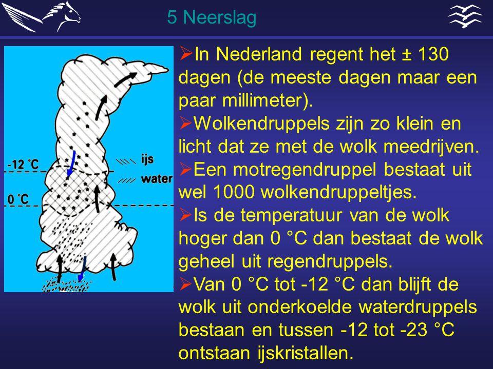  In Nederland regent het ± 130 dagen (de meeste dagen maar een paar millimeter).  Wolkendruppels zijn zo klein en licht dat ze met de wolk meedrijve