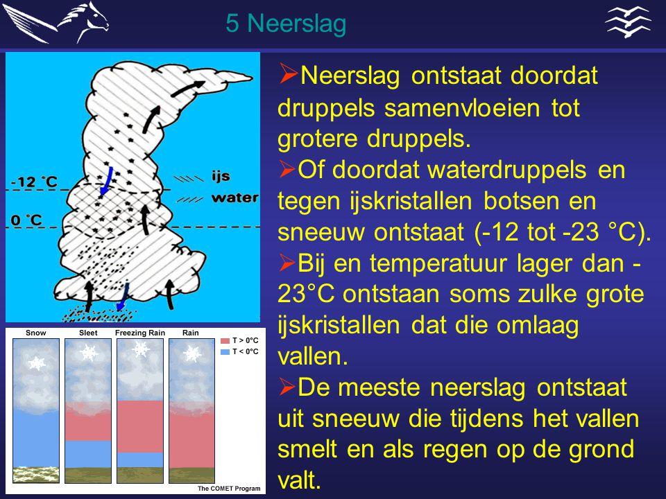  Neerslag ontstaat doordat druppels samenvloeien tot grotere druppels.  Of doordat waterdruppels en tegen ijskristallen botsen en sneeuw ontstaat (-