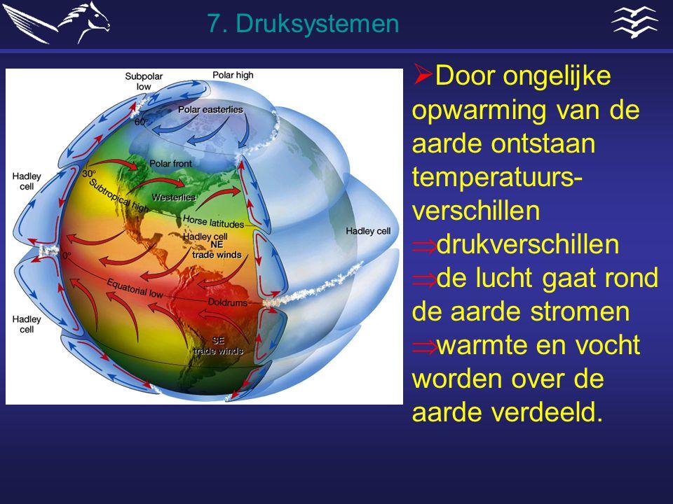  Door ongelijke opwarming van de aarde ontstaan temperatuurs- verschillen  drukverschillen  de lucht gaat rond de aarde stromen  warmte en vocht w
