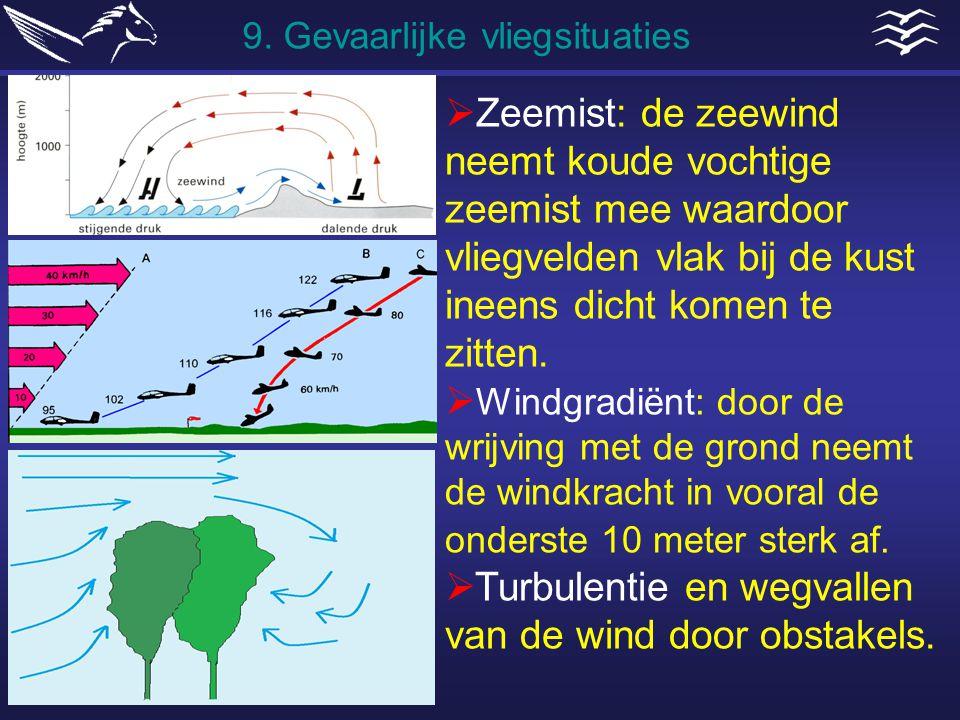  Zeemist: de zeewind neemt koude vochtige zeemist mee waardoor vliegvelden vlak bij de kust ineens dicht komen te zitten.  Windgradiënt: door de wri