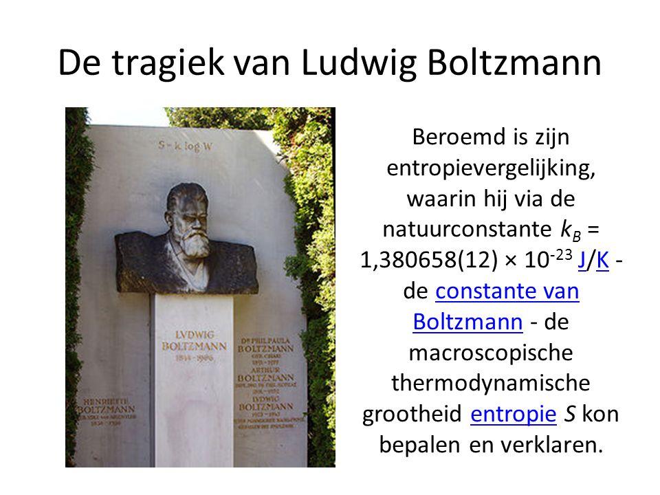 De tragiek van Ludwig Boltzmann Beroemd is zijn entropievergelijking, waarin hij via de natuurconstante k B = 1,380658(12) × 10 -23 J/K - de constante