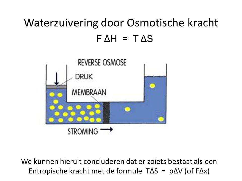 Waterzuivering door Osmotische kracht We kunnen hieruit concluderen dat er zoiets bestaat als een Entropische kracht met de formule TΔS = pΔV (of FΔx)