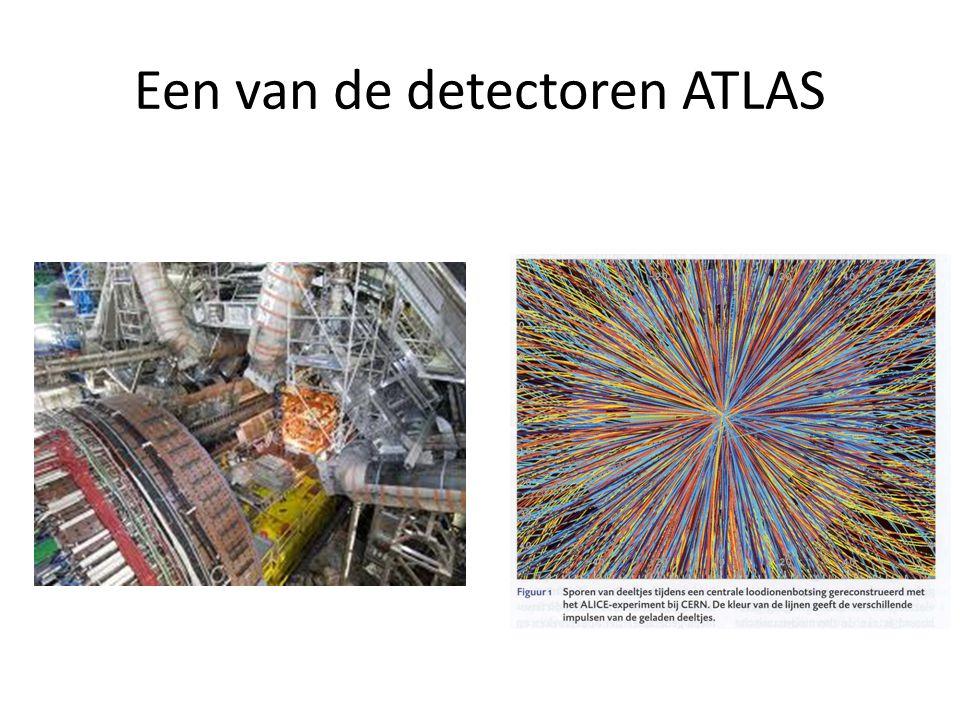 Een van de detectoren ATLAS