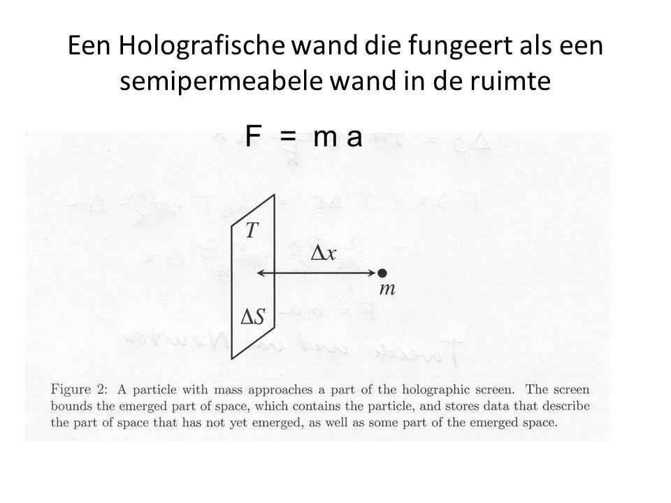 Een Holografische wand die fungeert als een semipermeabele wand in de ruimte F = m a