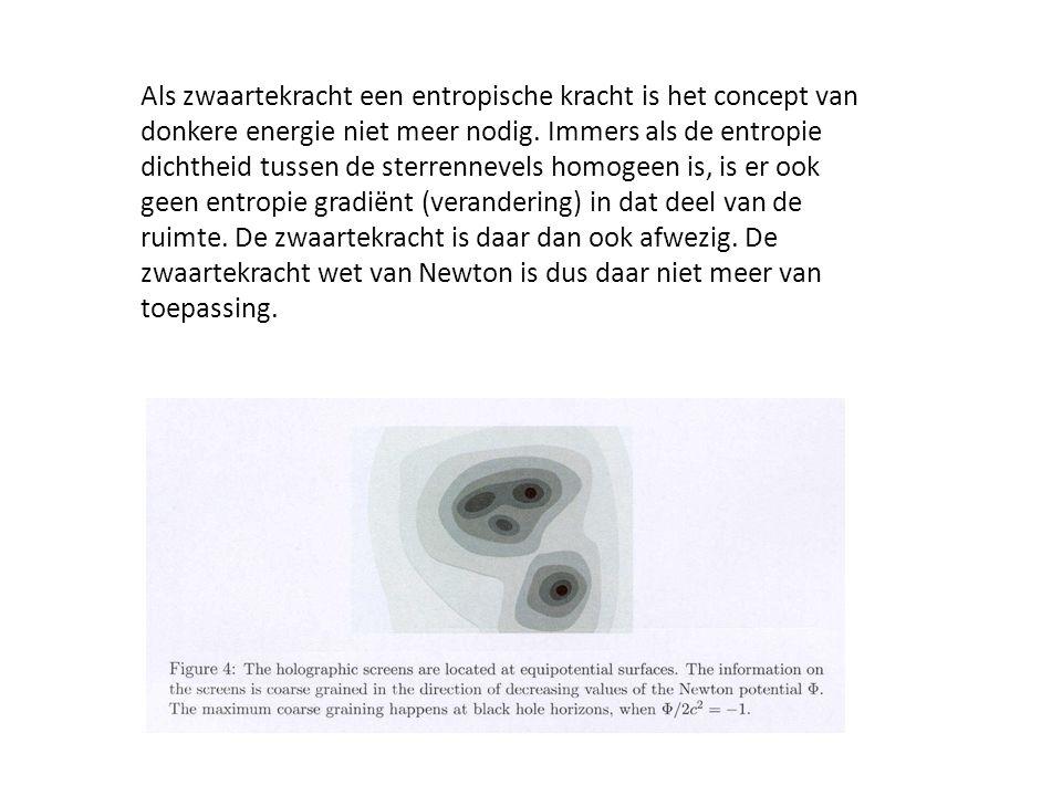 Als zwaartekracht een entropische kracht is het concept van donkere energie niet meer nodig. Immers als de entropie dichtheid tussen de sterrennevels