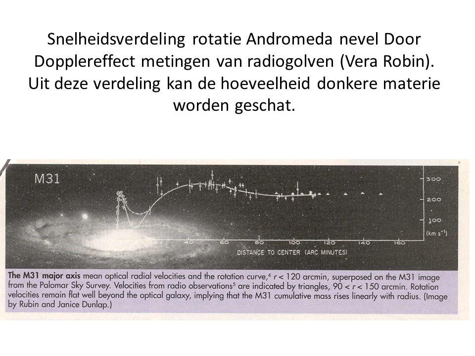 Snelheidsverdeling rotatie Andromeda nevel Door Dopplereffect metingen van radiogolven (Vera Robin). Uit deze verdeling kan de hoeveelheid donkere mat