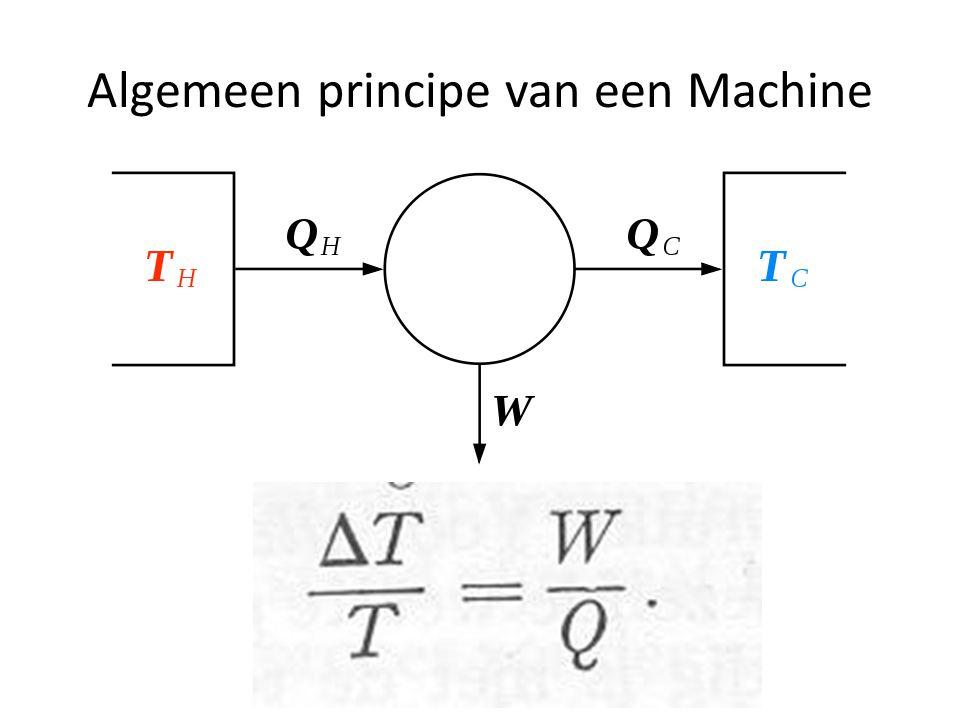 Osmose: De entropie zorgt er voor dat de concentratie aan weerskanten zo veel mogelijk gelijk wordt F ΔH = T ΔS