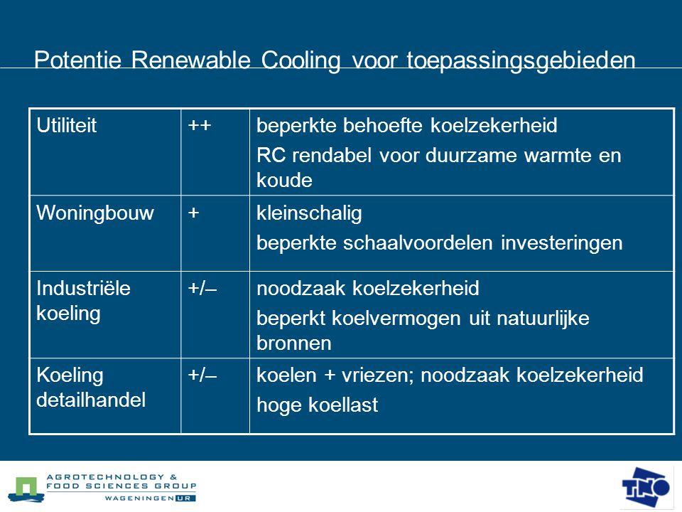 Potentie Renewable Cooling voor toepassingsgebieden Utiliteit++beperkte behoefte koelzekerheid RC rendabel voor duurzame warmte en koude Woningbouw+kl
