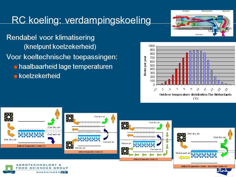 RC koeling: verdampingskoeling Rendabel voor klimatisering (knelpunt koelzekerheid) Voor koeltechnische toepassingen:  haalbaarheid lage temperaturen