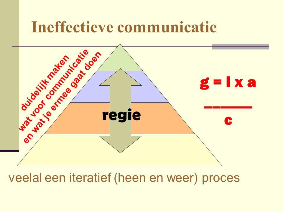 Ineffectieve communicatie g = i x a ______ c regie duidelijk maken wat voor communicatie en wat je ermee gaat doen veelal een iteratief (heen en weer)